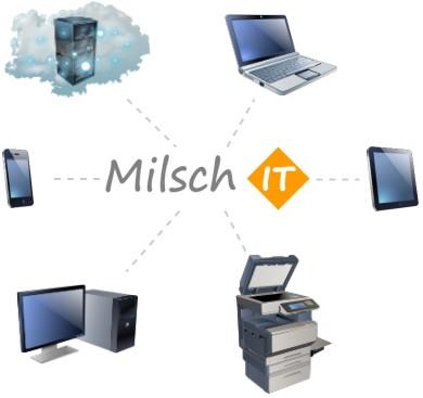 milsch-it-internet-netzwerk-computer